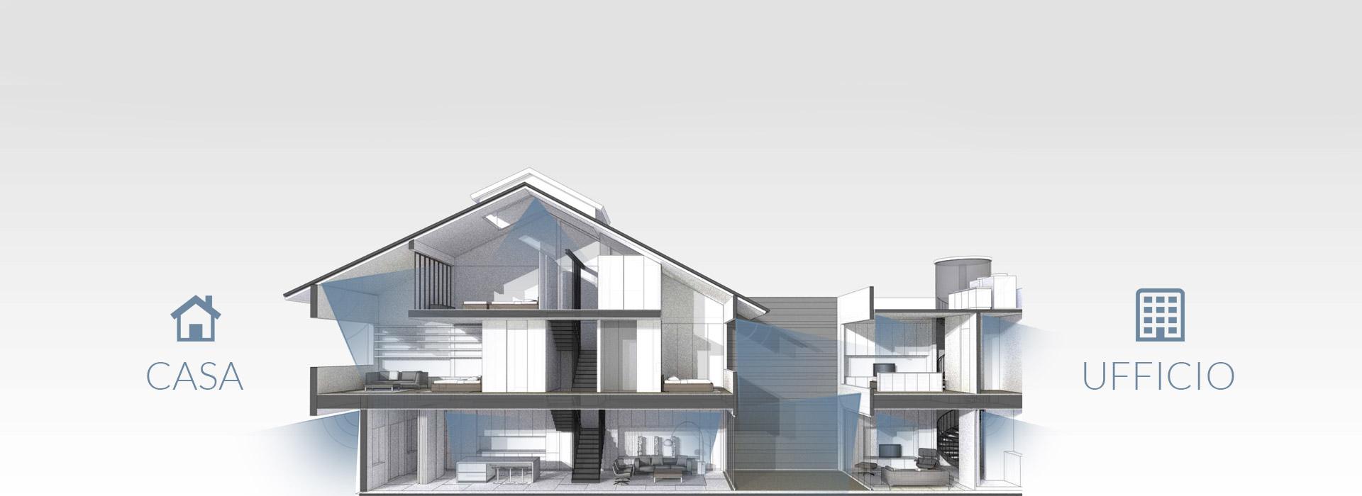Antifurto casa perimetrale esterno antifurto casa - Impianto allarme casa prezzi ...