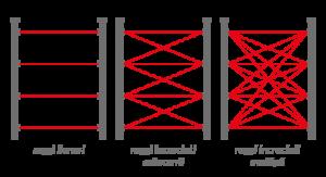 antifurto perimetrale esterno