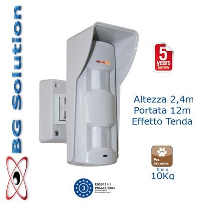 Antifurto per appartamento - Miglior antifurto casa wireless ...
